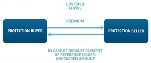credit-default-swap_glossary